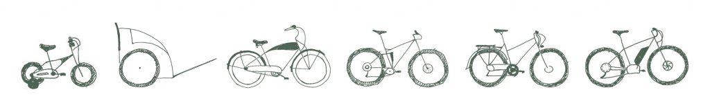 margate radschopf Zeichnungen